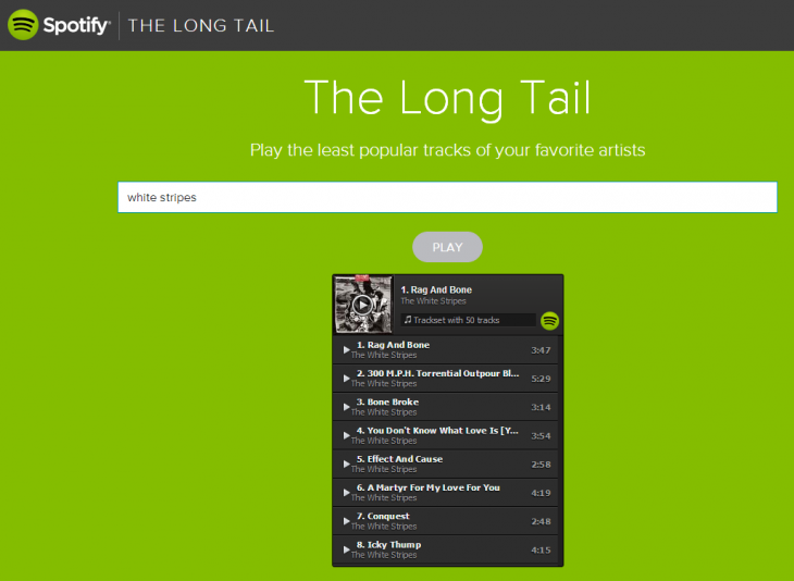 picture of spotify the Long Tail screenshot