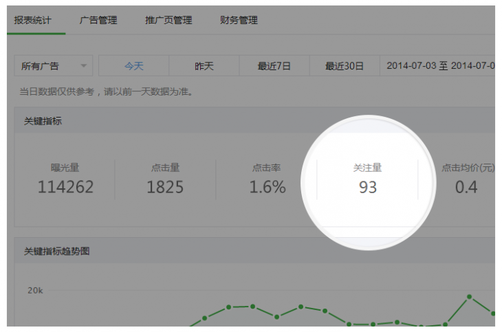 WeChat Ads 2 730x483 Brands on Chinese messaging app WeChat can now reach users via its self serve advertising platform
