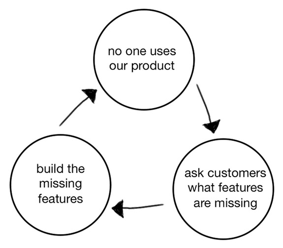 """deathcycle 6 25 14 The customer is mostly wrong: How to use """"No"""" to keep your competitive edge"""