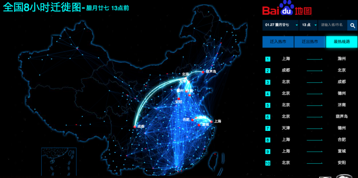 Baidu Migration 730x363 How Chinas Google Baidu uses deep learning to make your phone smarter