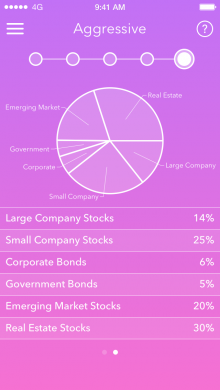 Portfolio Allocation Aggressive 220x390 Acorns for iPhone wants to help you get rich by micro investing your spare change