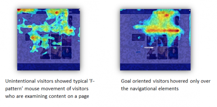 Screen Shot 2014 08 08 at 12.48.29 AM 730x361 The psychology behind optimizing your website for goal oriented and unintentional visitors