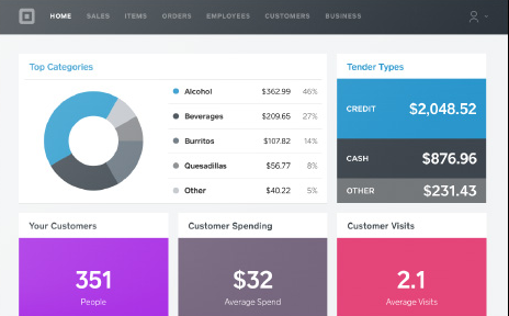 Sq Square launches new analytics tool to help level the playing field for smaller merchants