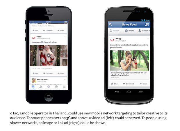 TailoredAd facebook Facebook introduces bandwidth targeting to help advertisers reach mobile users around the world