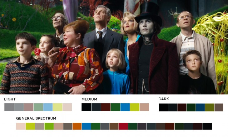 img10 730x440 Movie magic: 4 ways your color palette can transform your work