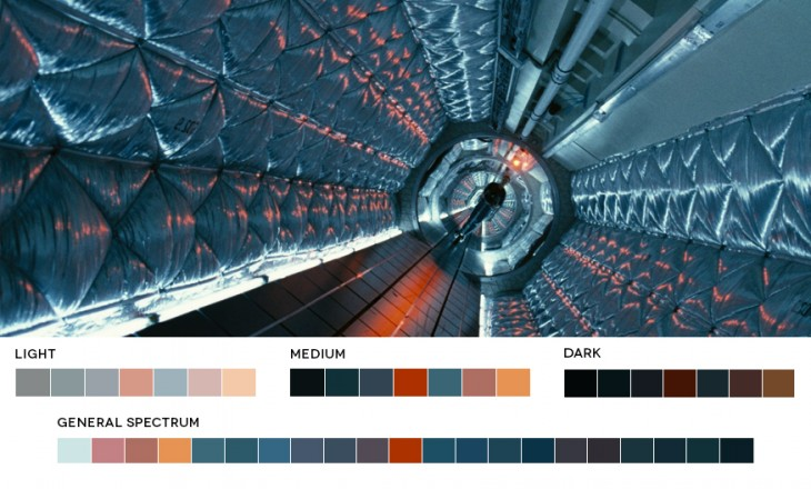 img2 730x440 Movie magic: 4 ways your color palette can transform your work