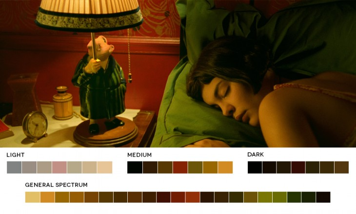 img4 730x440 Movie magic: 4 ways your color palette can transform your work