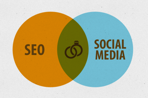 picture of seo and social demo graphic