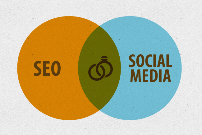 Combining your Social and Search Engine Strategy 1