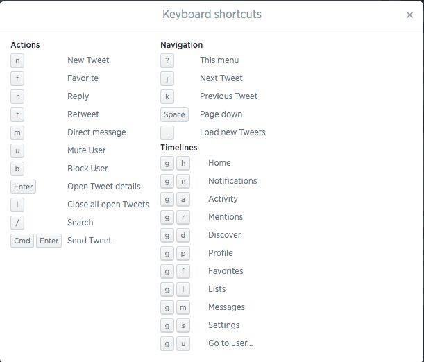 twitter keyboard shortcuts 15 Twitter hacks that will turn you into a tweeting ninja