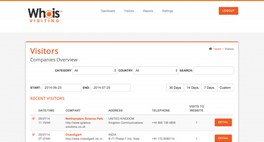 http://thenextweb.com/dd/2014/09/20/affordable-tools-help-optimize-conversion-understand-users-better/