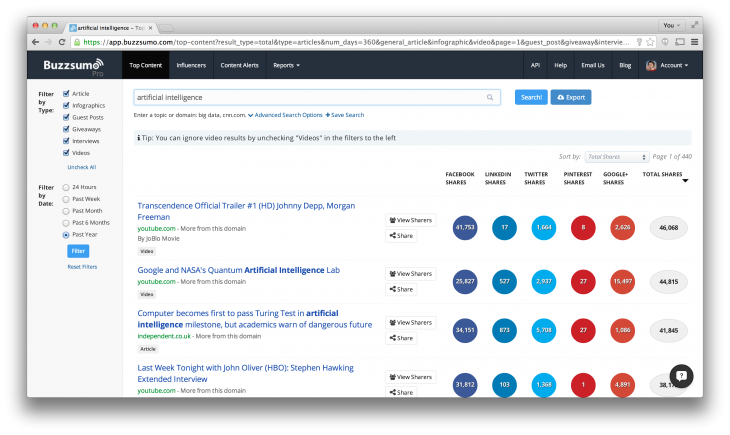 BuzzSumo 730x435 Content marketers: BuzzSumo helps you understand what your audience wants