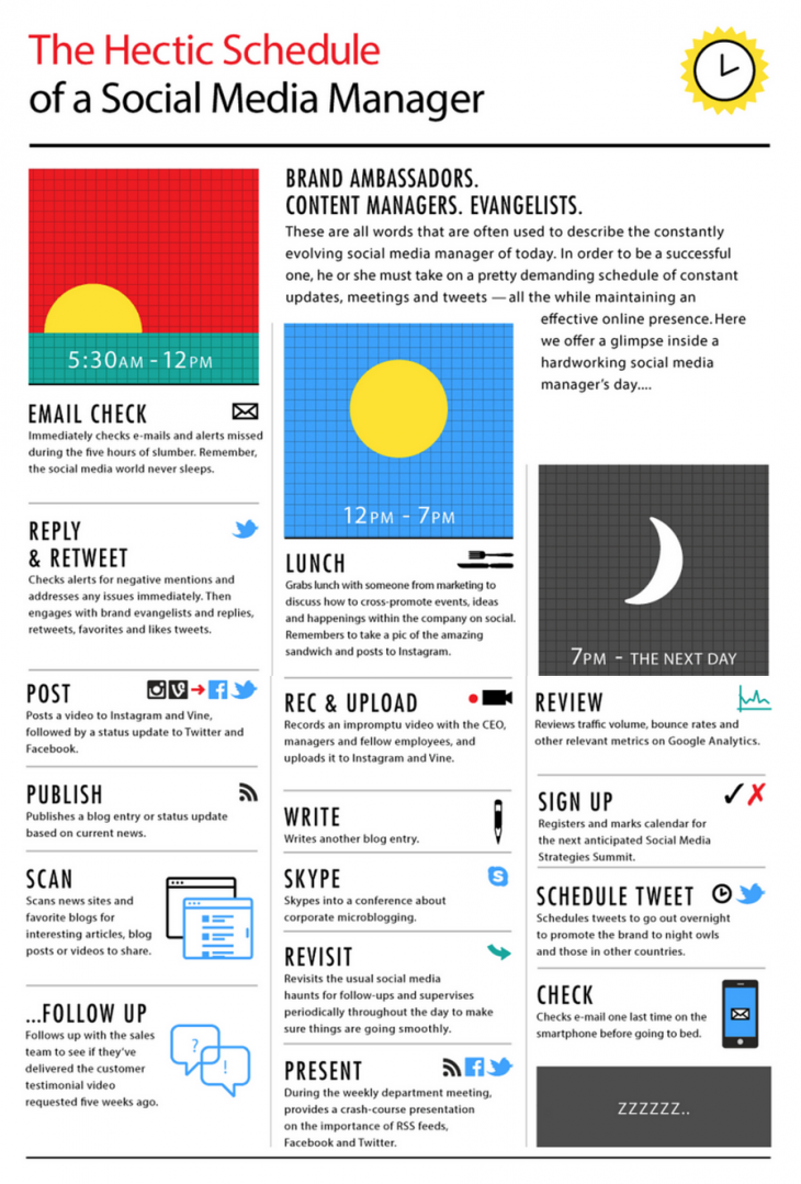 Hectic schedule 730x1079 A day in the life of a social media manager: How to spend your time on social media