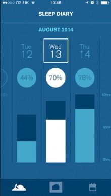 Sleepio 220x387 Sleepio for iOS uses science and a cartoon Prof to help you get a good nights rest