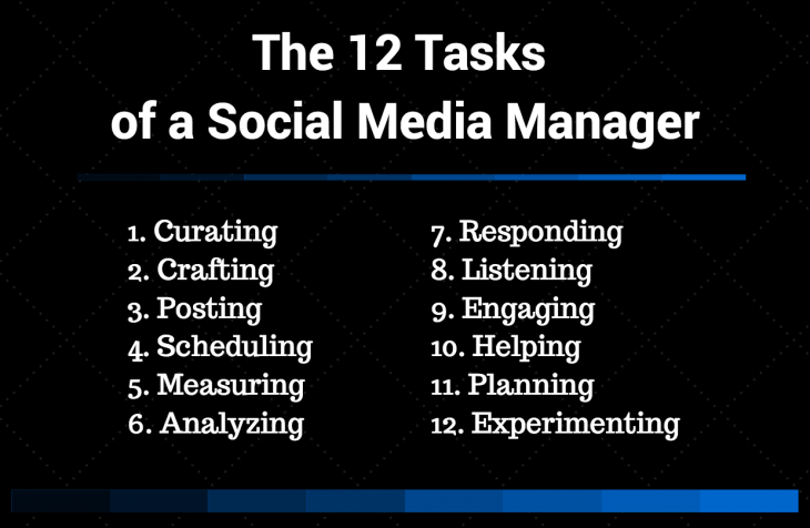 social media manager schedule 730x476 A day in the life of a social media manager: How to spend your time on social media