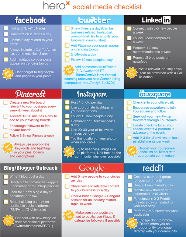 social media checklist A day in the life of a social media manager: How to spend your time on social media