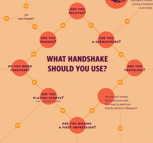 end awkward handshakes 520x488 A guide to end awkward handshakes