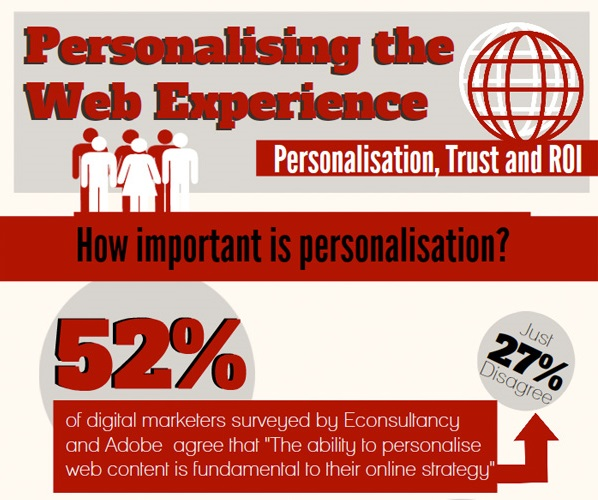 personalization infographic Copy Customer segmentation and personalization: How to combine 2 powerful techniques