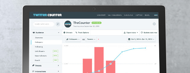 94% Off A Lifetime Of Twitter Counter Premium