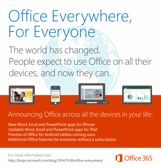 officeverywhere infographic 2 984x1024 520x541 Microsoft Office lands on iPhone and is now free to use across iOS and upcoming Android tablet app
