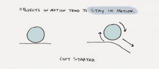 physics of productivity