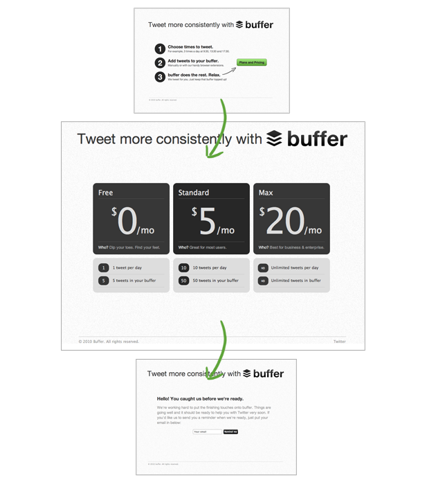 Buffer MVP 2 20 creative ways to test your design