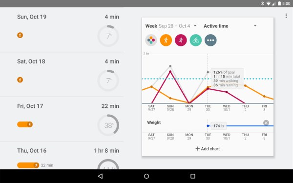Google Fit 60 of the best Android apps launched in 2014