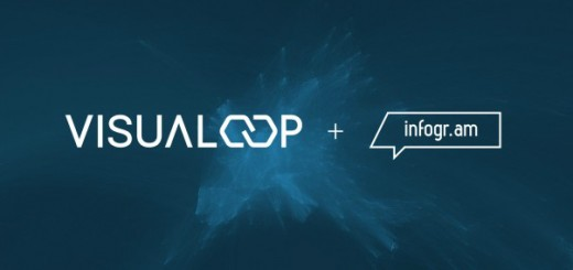 Infogram-Visualoop