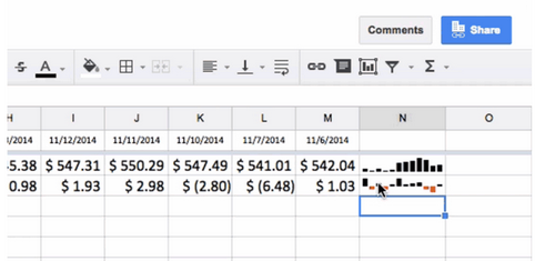 Google Docs now lets you add miniature charts within cells