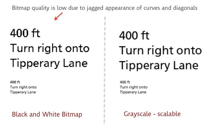 Figure 3 730x435 5 typeface challenges in designing for next generation interfaces