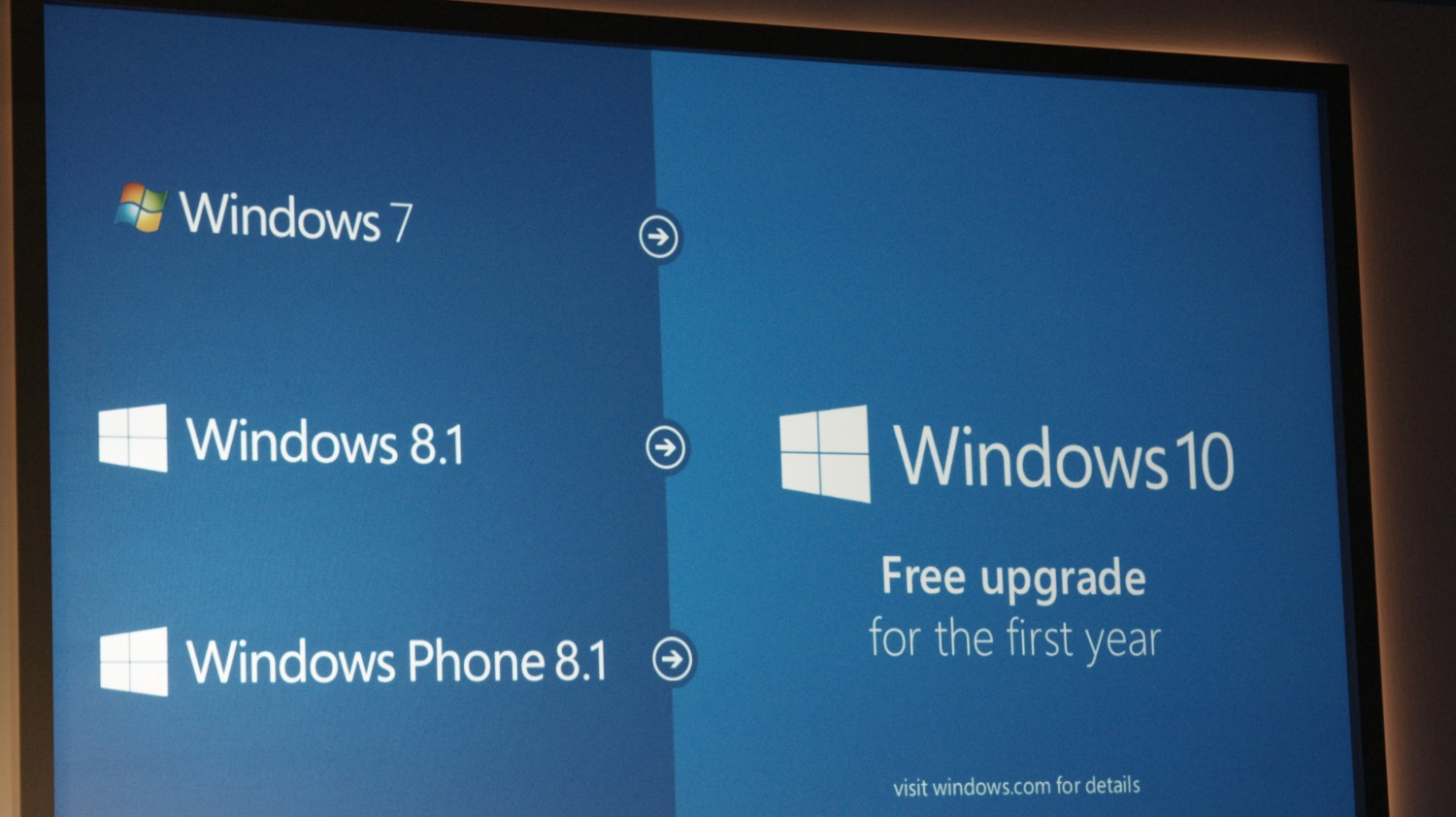 Windows 10 will be a free upgrade for windows 7 8 and 8 1 users