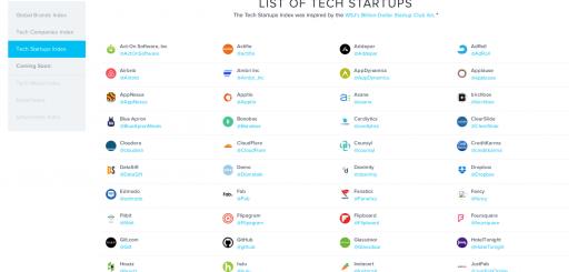 techstartups3