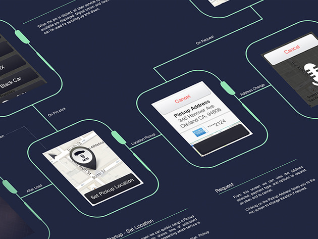 89% off the Apple Watch App Builder Course