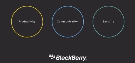 BlackBerry suites