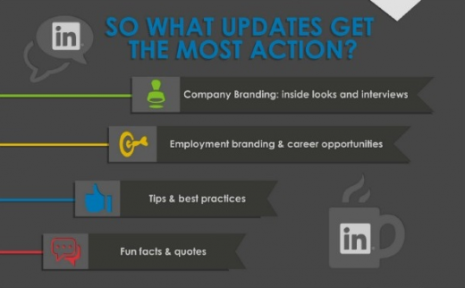 Company page update best practices 520x322 12 steps to mastering your company LinkedIn page