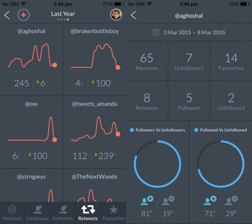 Crowdfire Eagle Eye 520x462 Crowdfire brings Twitter stats comparison to its iPhone app