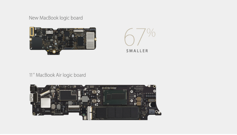 MacBook Logic Board