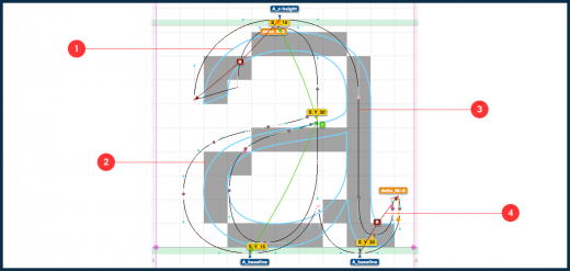 encoding02 cadre 520x247 Kerning, and other aspects of typography explained