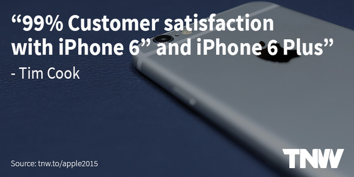 iphone1 720 Cook: iPhone 6 sales grew at double the industry rate