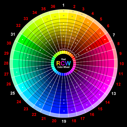 Real Color Wheel Clean7x7 72dpi How to create the right emotions with color in web design