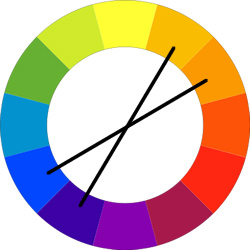 compound How to create the right emotions with color in web design