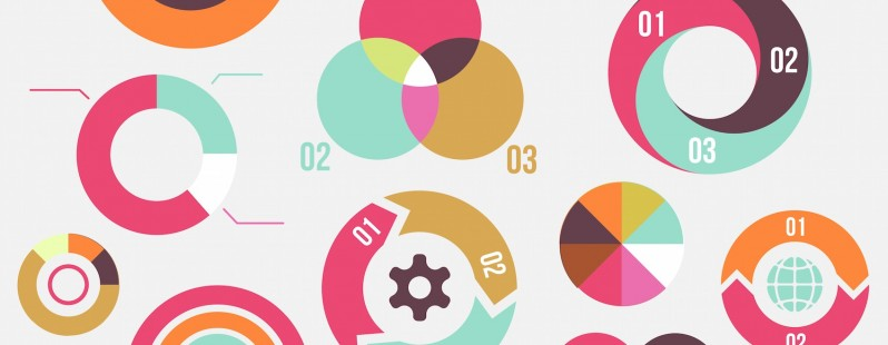 The 14 Best Data Visualization Tools