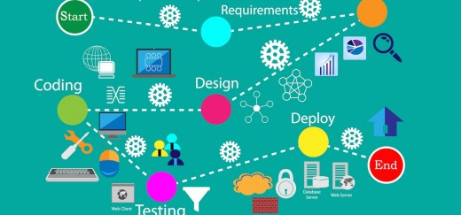softwaredevelopment