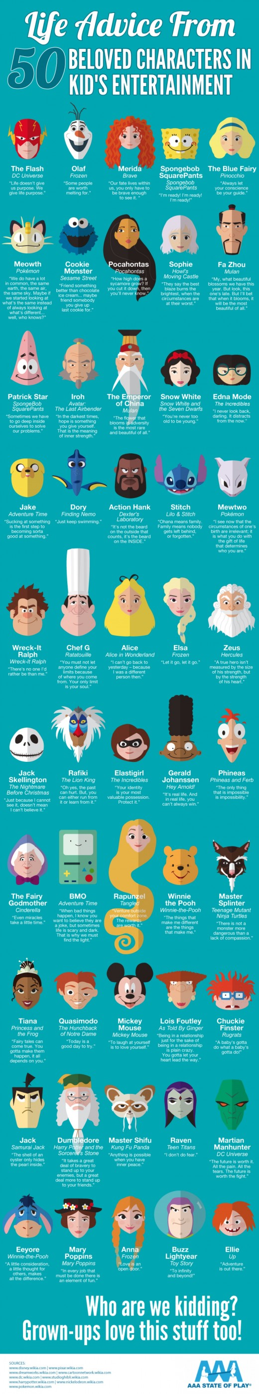 Cartoon Characters Quotes And Sayings : Life advices from famous cartoon characters