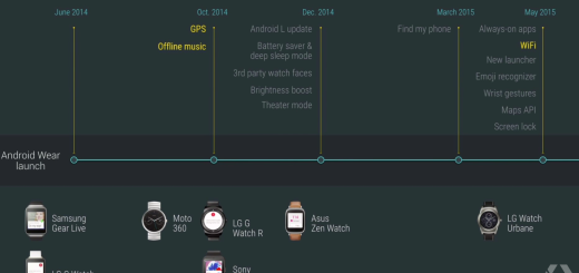 Here's the next big update to Android Wear