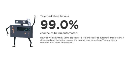 telemarketer-automation-prediction