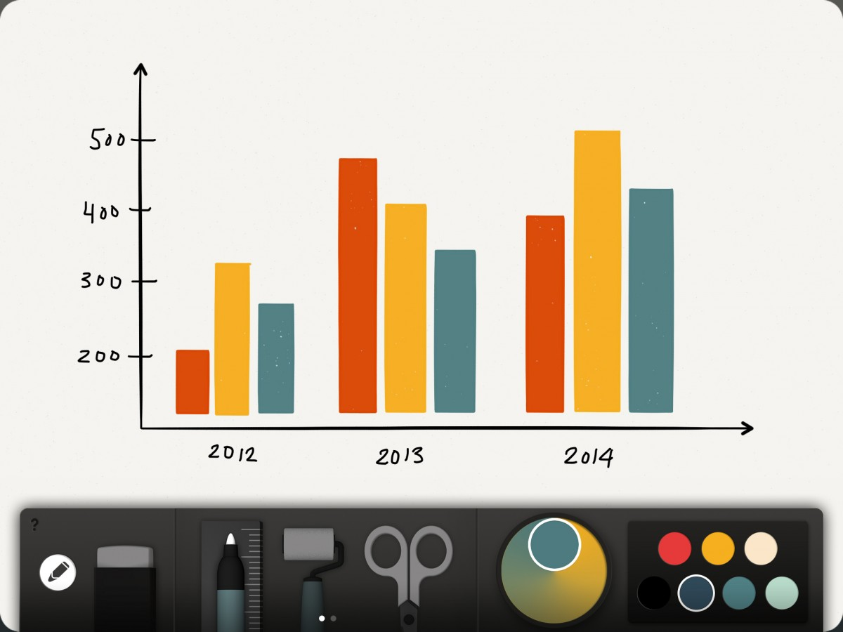 thinkkit bargraph 1200x900 FiftyThree debuts Think Kit toolset for its Paper iPad app