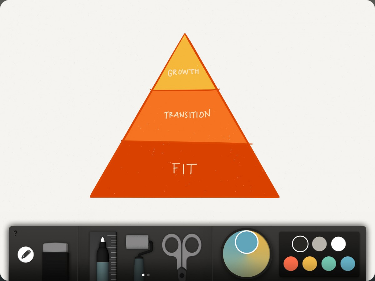 thinkkit pyramid 1200x900 FiftyThree debuts Think Kit toolset for its Paper iPad app