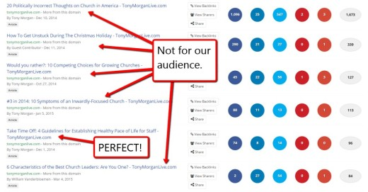 1024x534xbuzzsumo-find-most-shared-content-1024x534.png.pagespeed.ic.fk7A6SQSLe