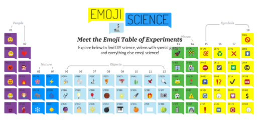 GE-emoji-table-of-elements